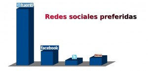 redesssociales