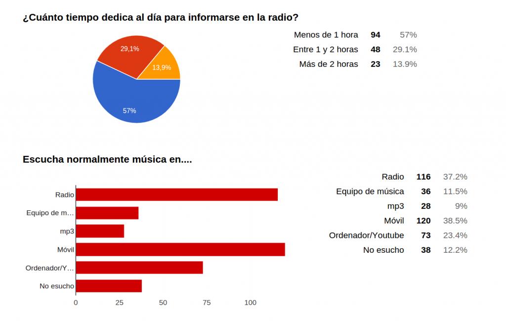 encuestas05