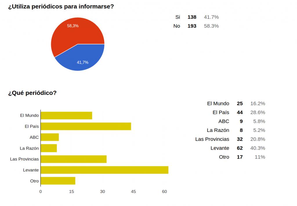 encuestas06
