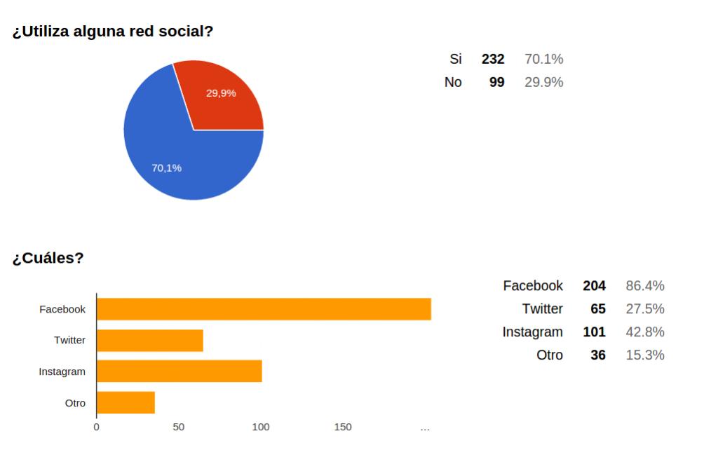 encuestas12